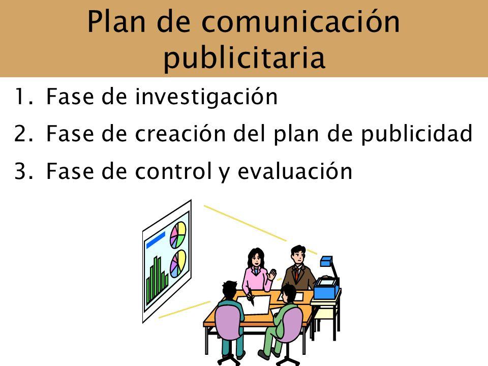 Plan de comunicación publicitaria 1.Fase de investigación 2.Fase de creación del plan de publicidad 3.Fase de control y evaluación
