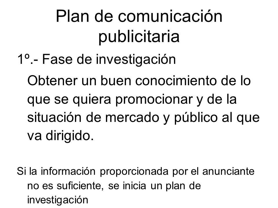 Plan de comunicación publicitaria 1º.- Fase de investigación Obtener un buen conocimiento de lo que se quiera promocionar y de la situación de mercado