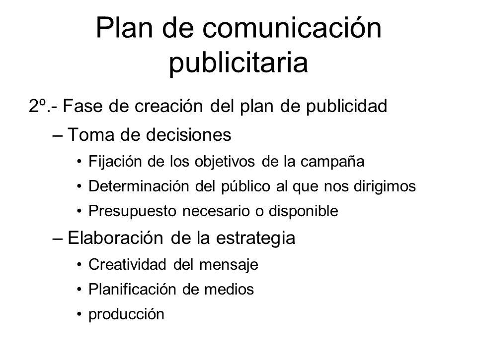 Plan de comunicación publicitaria 2º.- Fase de creación del plan de publicidad –Toma de decisiones Fijación de los objetivos de la campaña Determinaci
