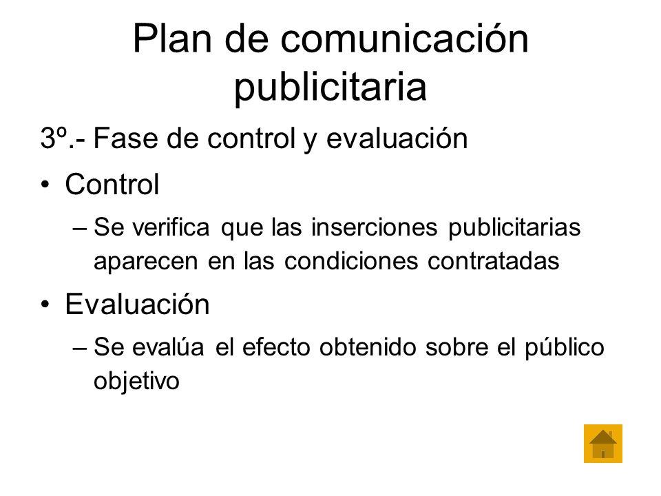 Plan de comunicación publicitaria 3º.- Fase de control y evaluación Control –Se verifica que las inserciones publicitarias aparecen en las condiciones