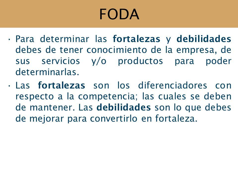 FODA Para determinar las fortalezas y debilidades debes de tener conocimiento de la empresa, de sus servicios y/o productos para poder determinarlas.