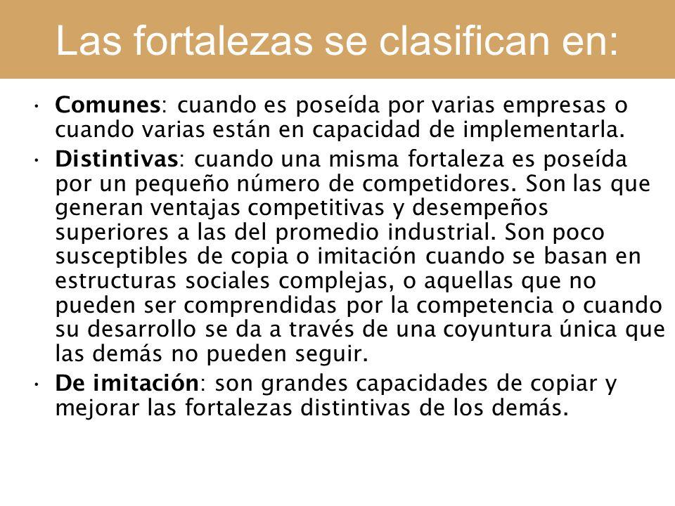 Las fortalezas se clasifican en: Comunes: cuando es poseída por varias empresas o cuando varias están en capacidad de implementarla. Distintivas: cuan