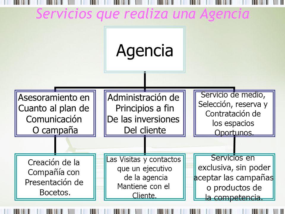 Servicios que realiza una Agencia Agencia Asesoramiento en Cuanto al plan de Comunicación O campaña Creación de la Compañía con Presentación de Boceto