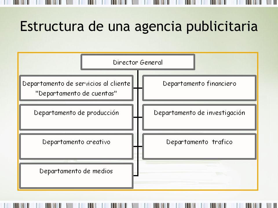 Clasificación (Cont.) Por su Orientación: Marketing: Si bien cumple con todas las funciones básicas de una agencia, están mas orientadas al marketing que a la creatividad.