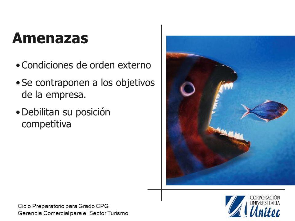 Ciclo Preparatorio para Grado CPG Gerencia Comercial para el Sector Turismo Dónde Estamos?.
