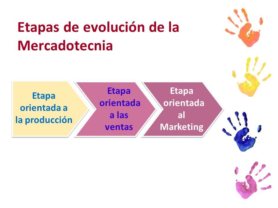 Mercadotecnia necesidad mercado relación intercambio demanda transacción deseo producto
