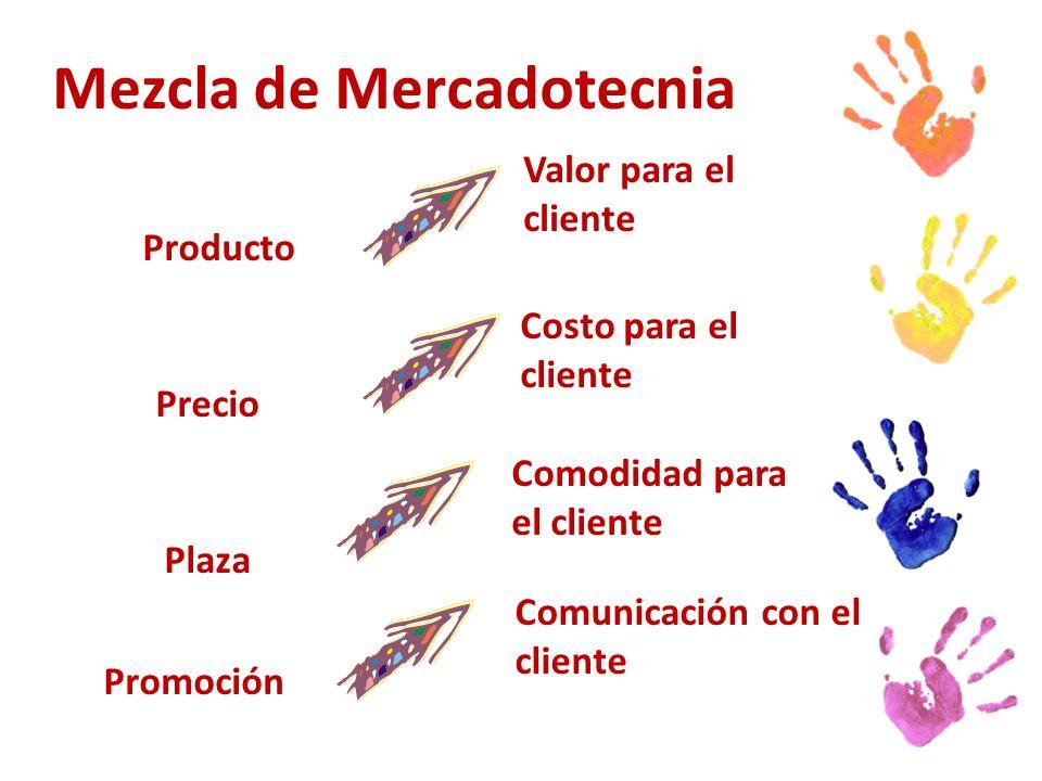Etapas de evolución de la Mercadotecnia Etapa orientada a la producción Etapa orientada a las ventas Etapa orientada al Marketing
