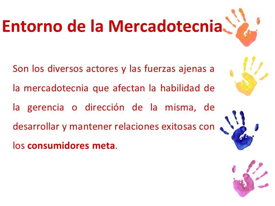 3.1. Económico, Político, Social y Cultural. 3.2. Microambiente: Organización, Desarrollo, Proveedores, Competencia, Clientes. 3.3. Mercados internaci
