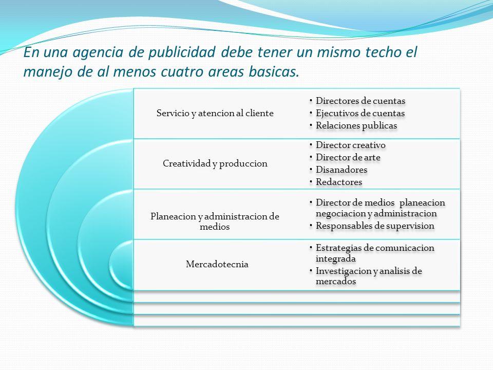 En una agencia de publicidad debe tener un mismo techo el manejo de al menos cuatro areas basicas. Servicio y atencion al cliente Creatividad y produc