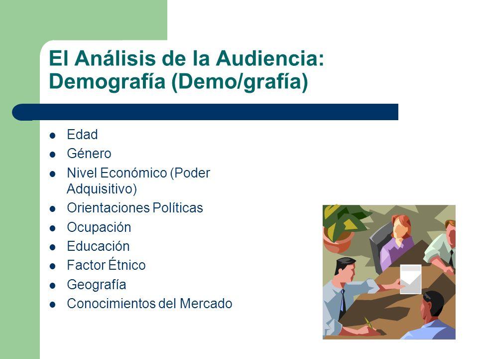 El Análisis de la Audiencia: Demografía (Demo/grafía) Edad Género Nivel Económico (Poder Adquisitivo) Orientaciones Políticas Ocupación Educación Fact
