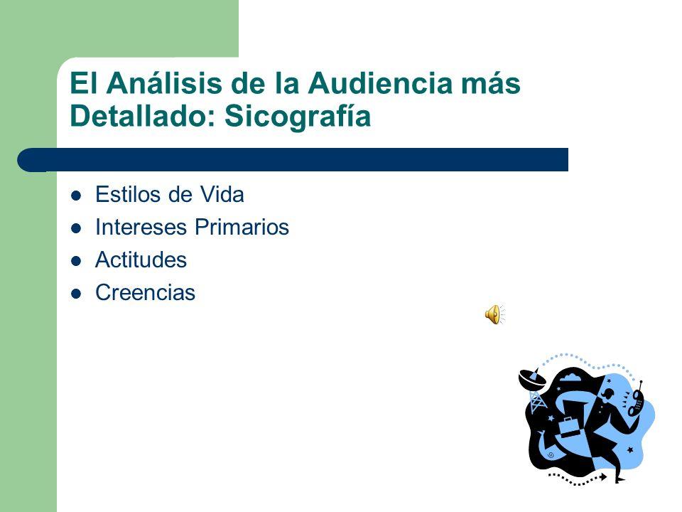 El Análisis de la Audiencia más Detallado: Sicografía Estilos de Vida Intereses Primarios Actitudes Creencias