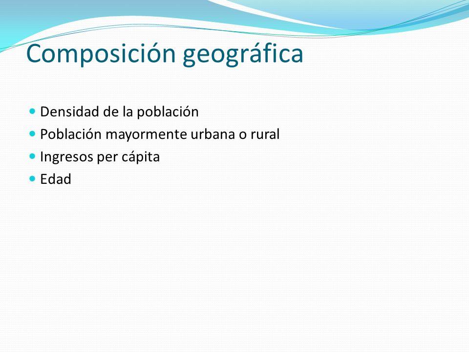 Composición geográfica Densidad de la población Población mayormente urbana o rural Ingresos per cápita Edad