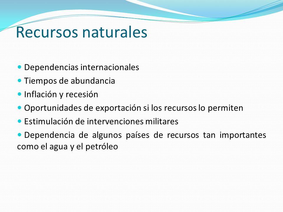 Recursos naturales Dependencias internacionales Tiempos de abundancia Inflación y recesión Oportunidades de exportación si los recursos lo permiten Estimulación de intervenciones militares Dependencia de algunos países de recursos tan importantes como el agua y el petróleo