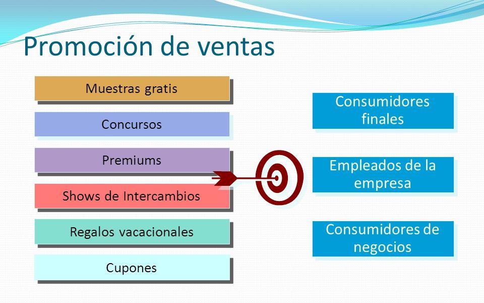 Promoción de ventas Consumidores finales Consumidores de negocios Empleados de la empresa Muestras gratis Concursos Premiums Shows de Intercambios Reg