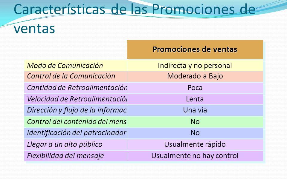 Características de las Promociones de ventas Modo de Comunicación Control de la Comunicación Cantidad de Retroalimentación Velocidad de Retroalimentac