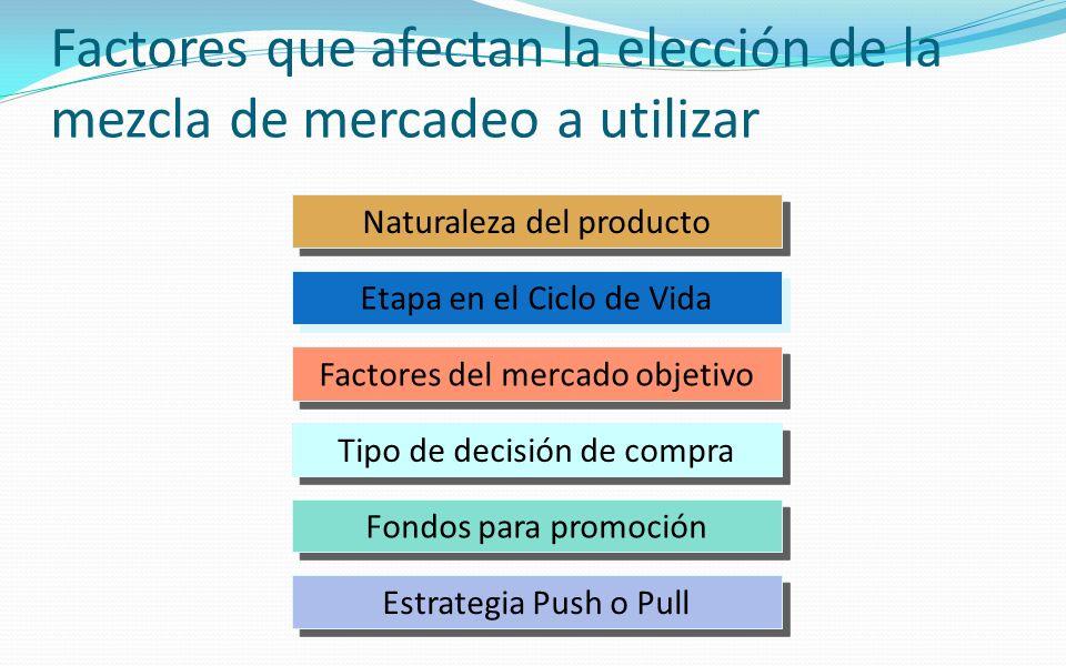 Factores que afectan la elección de la mezcla de mercadeo a utilizar Naturaleza del producto Etapa en el Ciclo de Vida Factores del mercado objetivo T