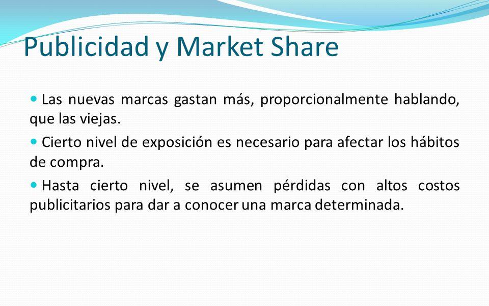 Publicidad y Market Share Las nuevas marcas gastan más, proporcionalmente hablando, que las viejas. Cierto nivel de exposición es necesario para afect