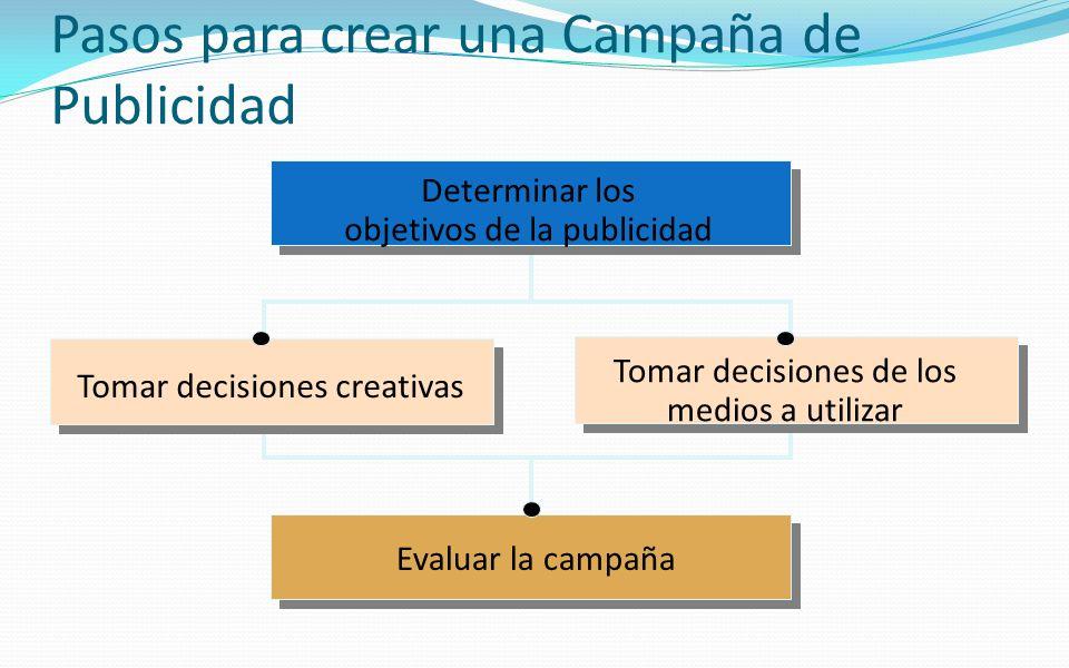 Pasos para crear una Campaña de Publicidad Determinar los objetivos de la publicidad Tomar decisiones creativas Tomar decisiones de los medios a utili
