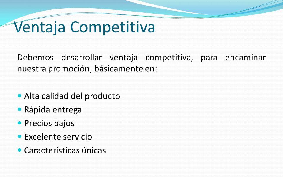 Ventaja Competitiva Debemos desarrollar ventaja competitiva, para encaminar nuestra promoción, básicamente en: Alta calidad del producto Rápida entreg