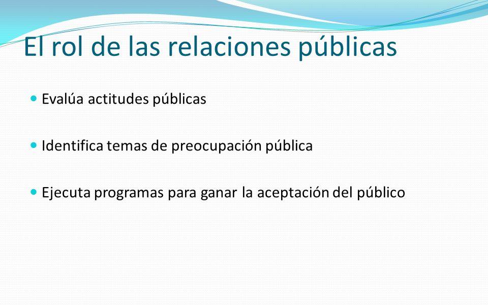 El rol de las relaciones públicas Evalúa actitudes públicas Identifica temas de preocupación pública Ejecuta programas para ganar la aceptación del pú