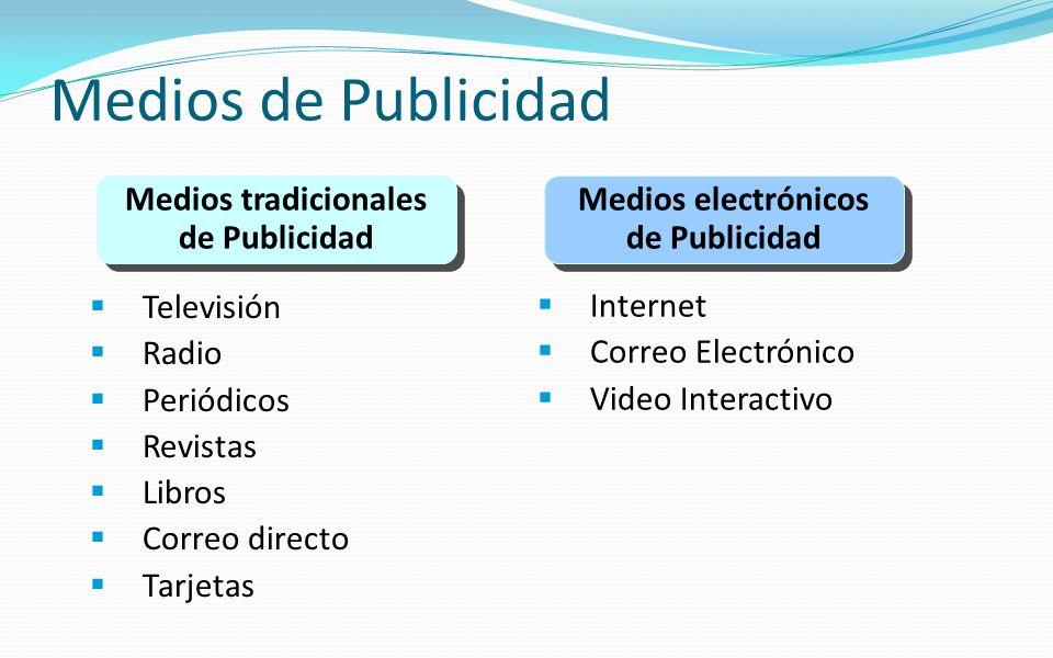 Medios de Publicidad Medios tradicionales de Publicidad Medios tradicionales de Publicidad Medios electrónicos de Publicidad Medios electrónicos de Pu