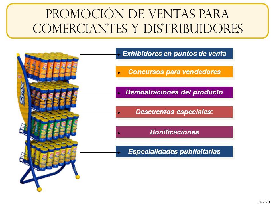 Slide 1-14 promoción de ventas para comerciantes y distribuidores Exhibidores en puntos de venta Concursos para vendedores Demostraciones del producto