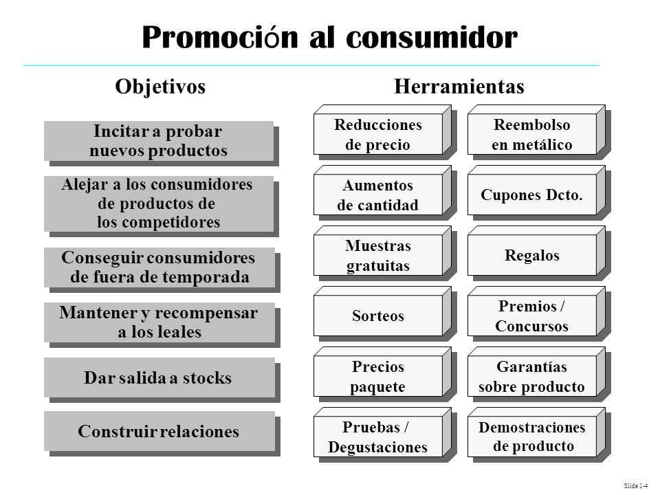 Slide 1-4 Promoci ó n al consumidor ObjetivosHerramientas Reducciones de precio Reducciones de precio Incitar a probar nuevos productos Alejar a los c