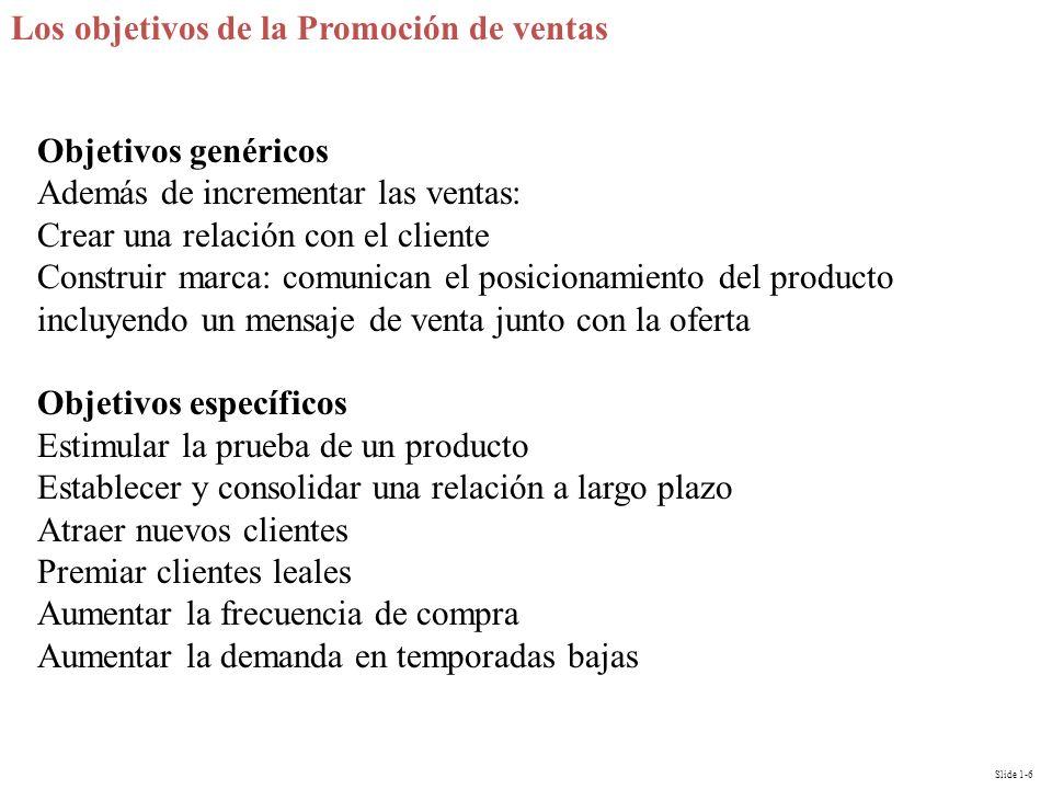 Slide 1-6 Los objetivos de la Promoción de ventas Objetivos genéricos Además de incrementar las ventas: Crear una relación con el cliente Construir ma
