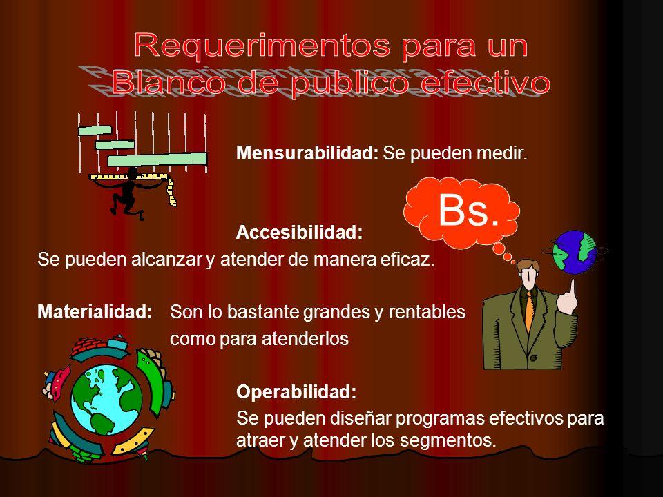 BASES PARA SEGMENTACION DEL MERCADO: PSICOGRAFICA: Clase Social Estilo de Vida Personalidad CONDUCTUALES: Ocasión de compra Beneficio pretendido Grado