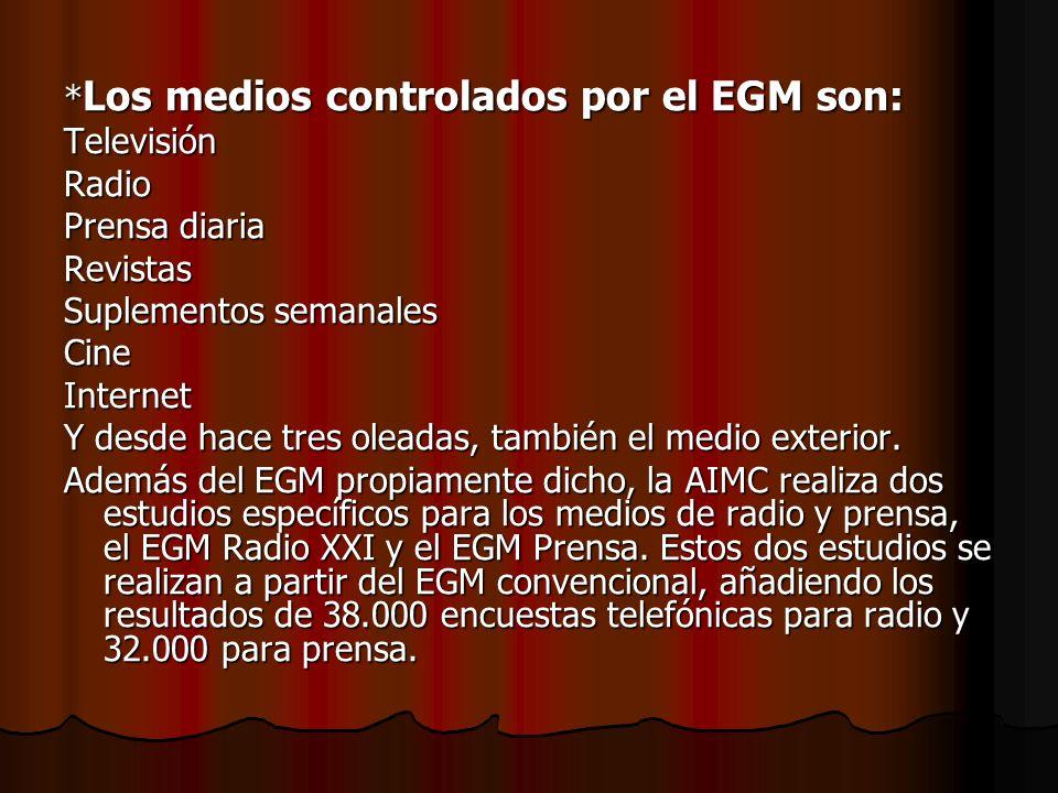 Estudio general de medios (EGM) Estudio general de medios (EGM) Es un estudio sobre el consumo de los medios de comunicación, realizado por la Asociac