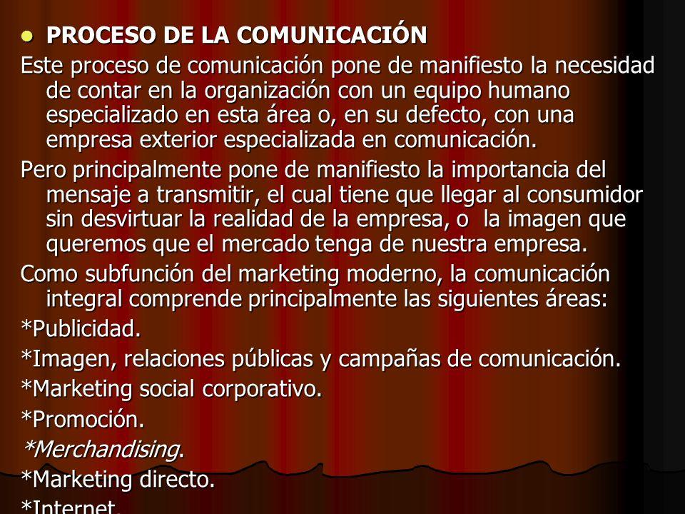 PROCESO DE LA COMUNICACIÓN PROCESO DE LA COMUNICACIÓN