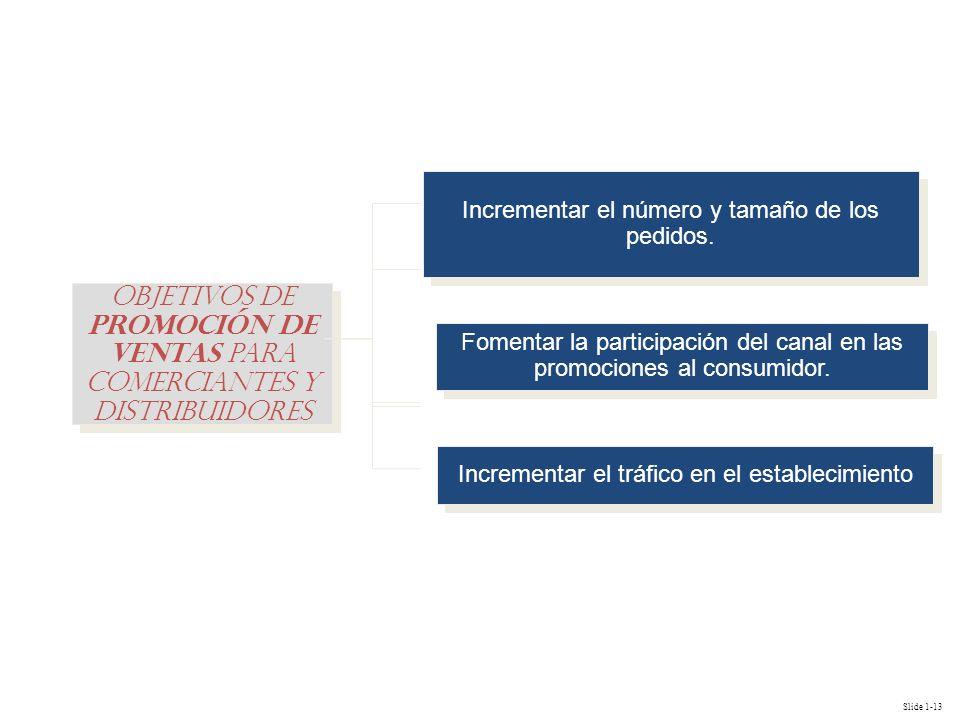 Slide 1-13 Objetivos de promoción de ventas para comerciantes y distribuidores Fomentar la participación del canal en las promociones al consumidor. I