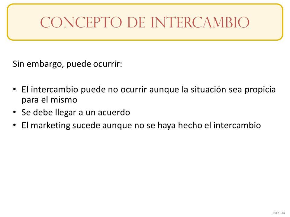 Slide 1-16 Sin embargo, puede ocurrir: El intercambio puede no ocurrir aunque la situación sea propicia para el mismo Se debe llegar a un acuerdo El m