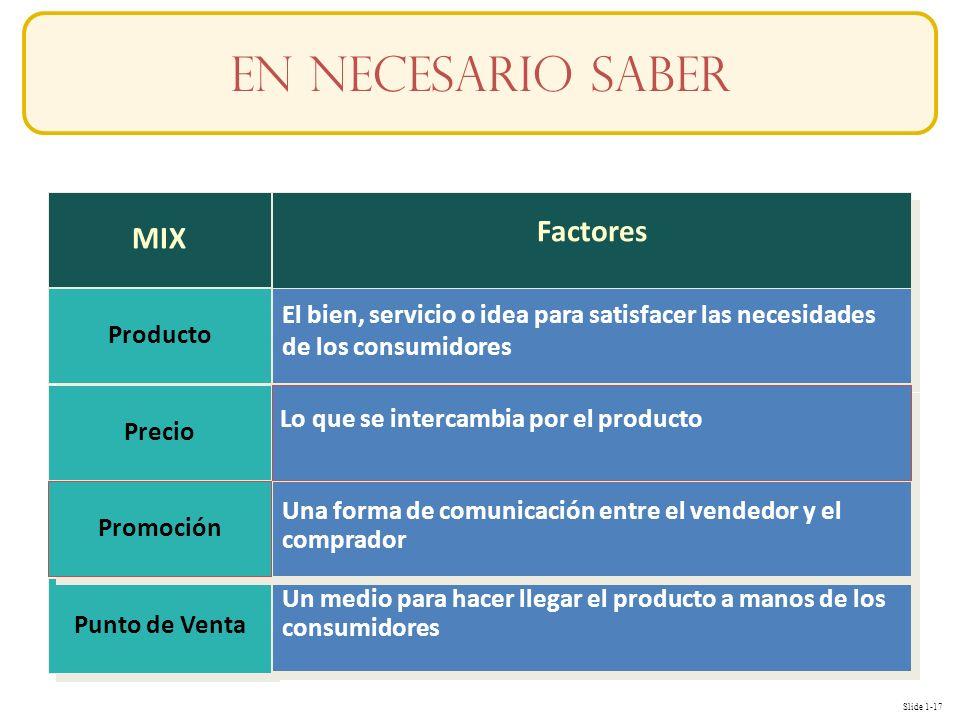 Slide 1-17 Punto de Venta MIX Factores Producto Precio Promoción El bien, servicio o idea para satisfacer las necesidades de los consumidores Una form