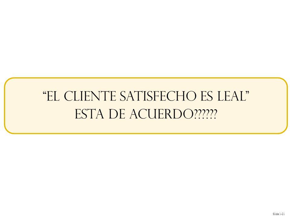Slide 1-21 EL CLIENTE SATISFECHO ES LEAL ESTA DE ACUERDO??????
