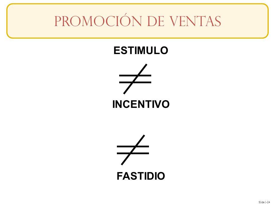 Slide 1-24 ESTIMULO INCENTIVO FASTIDIO Promoción de ventas