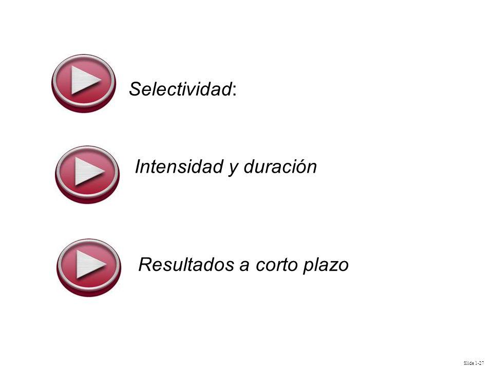 Slide 1-27 Selectividad: Intensidad y duración Resultados a corto plazo