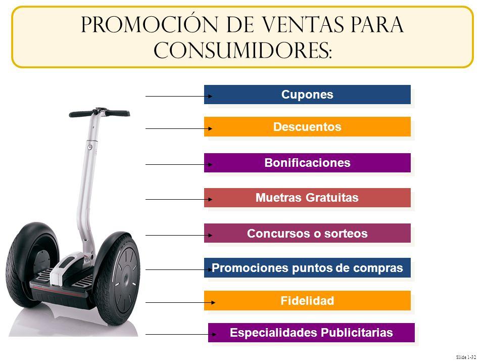 Slide 1-32 Fidelidad Especialidades Publicitarias Promociones puntos de compras promoción de ventas para consumidores: Cupones Descuentos Bonificacion