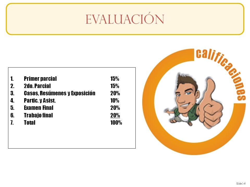 Slide 1-6 1.Primer parcial 15% 2.2do. Parcial15% 3.Casos, Resúmenes y Exposición20% 4.Partic. y Asist. 10% 5.Examen Final20% 6.Trabajo final 20% 7.Tot