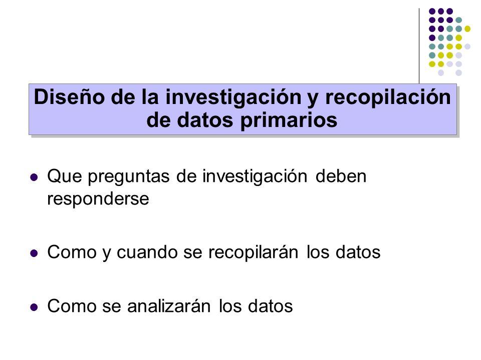 Que preguntas de investigación deben responderse Como y cuando se recopilarán los datos Como se analizarán los datos Diseño de la investigación y reco