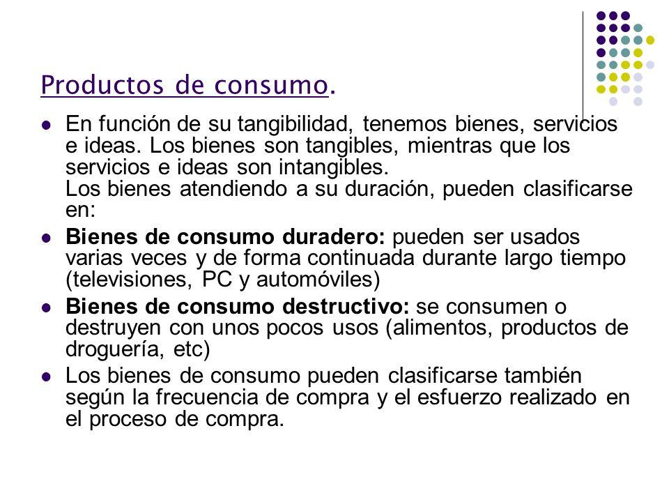 Productos de consumo. En función de su tangibilidad, tenemos bienes, servicios e ideas. Los bienes son tangibles, mientras que los servicios e ideas s