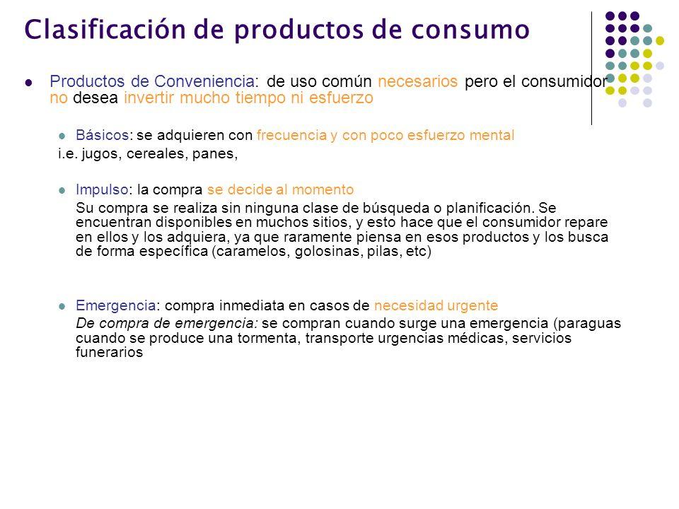 Clasificación de productos de consumo Productos de Conveniencia: de uso común necesarios pero el consumidor no desea invertir mucho tiempo ni esfuerzo