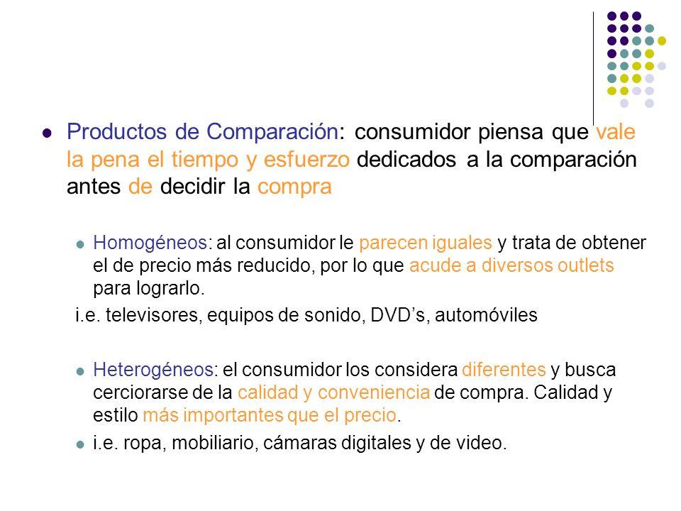Productos de Comparación: consumidor piensa que vale la pena el tiempo y esfuerzo dedicados a la comparación antes de decidir la compra Homogéneos: al