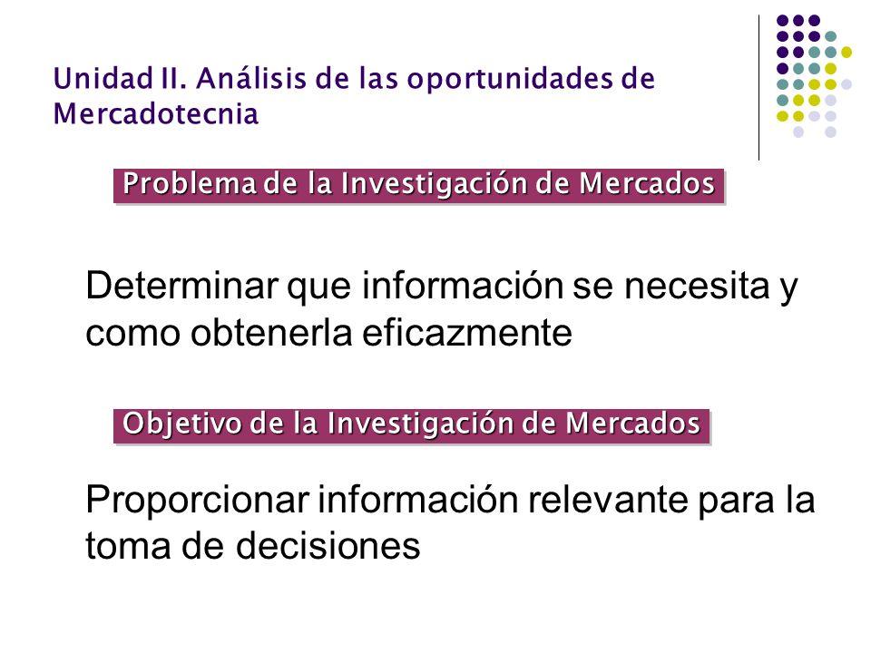 Unidad II. Análisis de las oportunidades de Mercadotecnia Determinar que información se necesita y como obtenerla eficazmente Proporcionar información