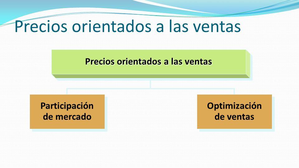 Precios orientados a las ventas Participación de mercado Participación de mercado Optimización de ventas Optimización de ventas Precios orientados a l