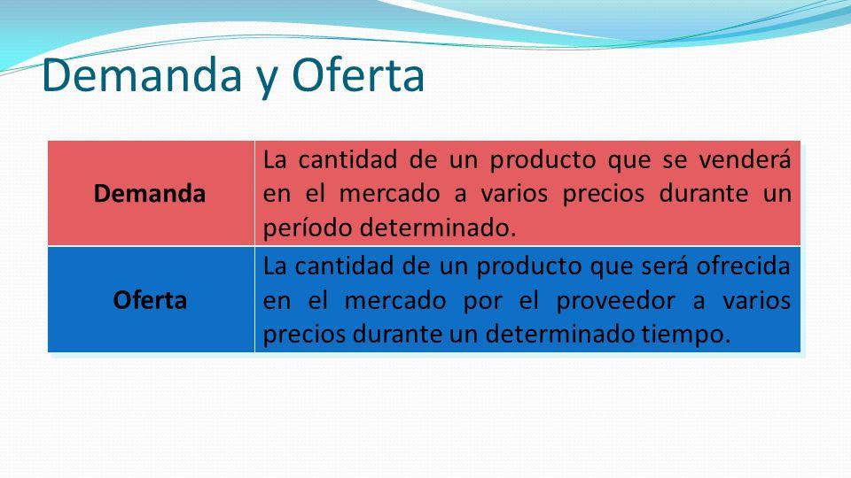 Demanda y Oferta Demanda Oferta La cantidad de un producto que se venderá en el mercado a varios precios durante un período determinado. La cantidad d
