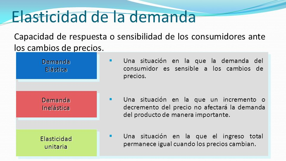 Elasticidad de la demanda Capacidad de respuesta o sensibilidad de los consumidores ante los cambios de precios. DemandaElásticaDemandaElástica Una si