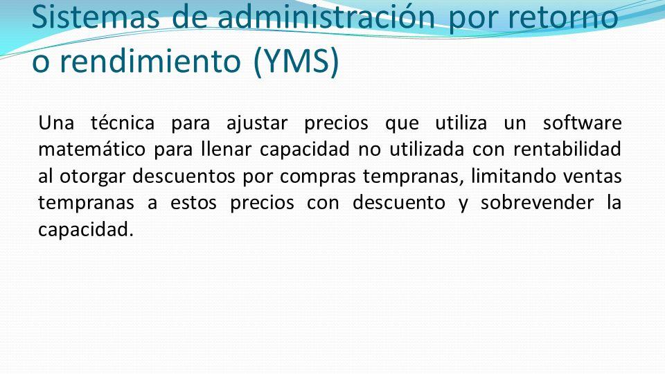 Sistemas de administración por retorno o rendimiento (YMS) Una técnica para ajustar precios que utiliza un software matemático para llenar capacidad n