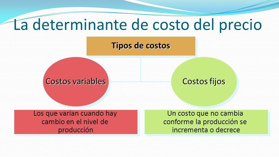 La determinante de costo del precio Los que varían cuando hay cambio en el nivel de producción Los que varían cuando hay cambio en el nivel de producc