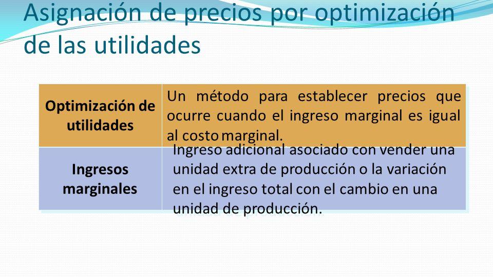 Asignación de precios por optimización de las utilidades Optimización de utilidades Optimización de utilidades Un método para establecer precios que o